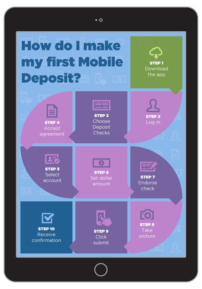LT-MobileDeposit-Infographic-4